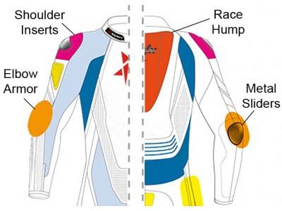 Customised Biker Jackets